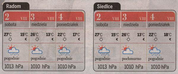 infografika-pogoda1.jpg